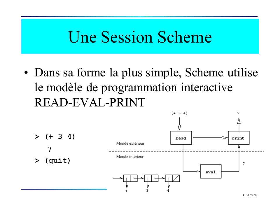 Une Session Scheme Dans sa forme la plus simple, Scheme utilise le modèle de programmation interactive READ-EVAL-PRINT.