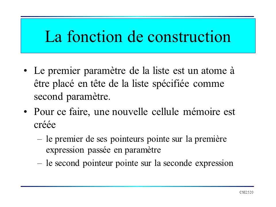 La fonction de construction