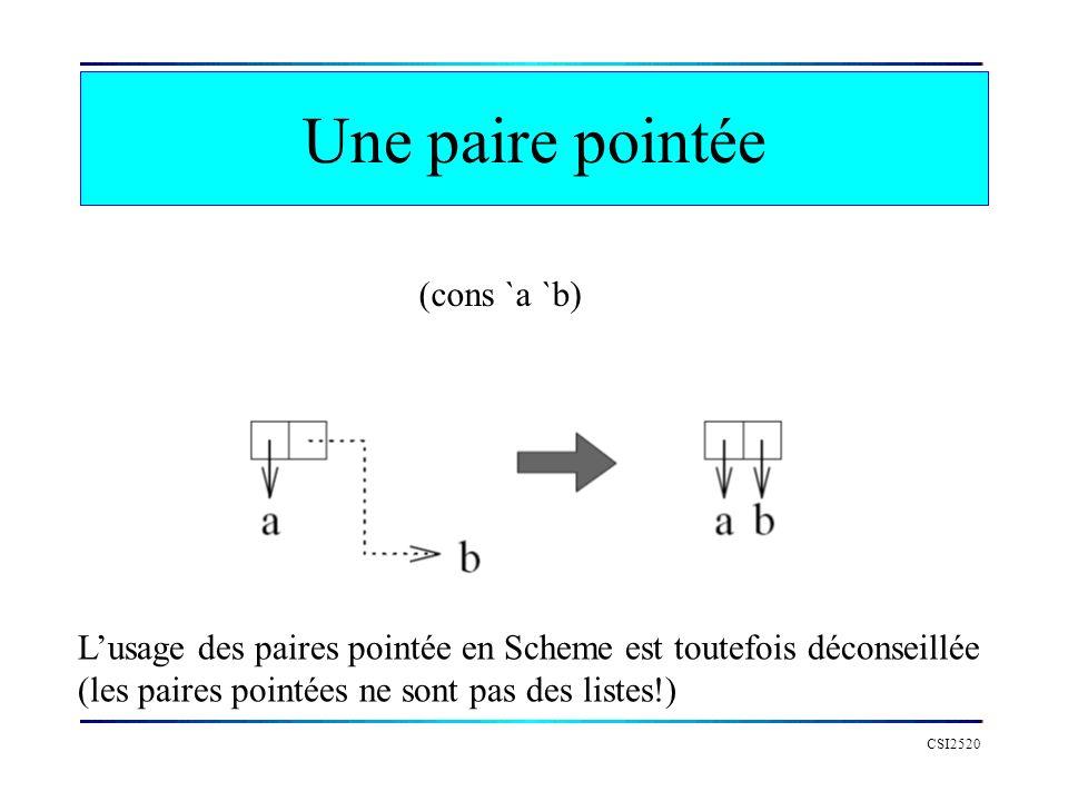 Une paire pointée (cons `a `b)