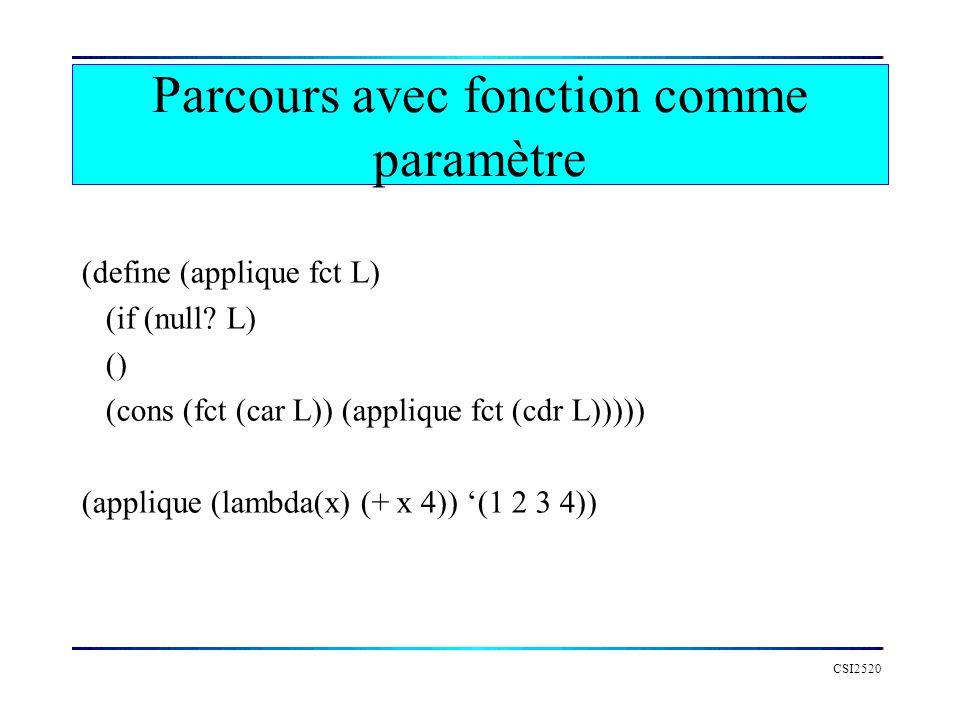 Parcours avec fonction comme paramètre
