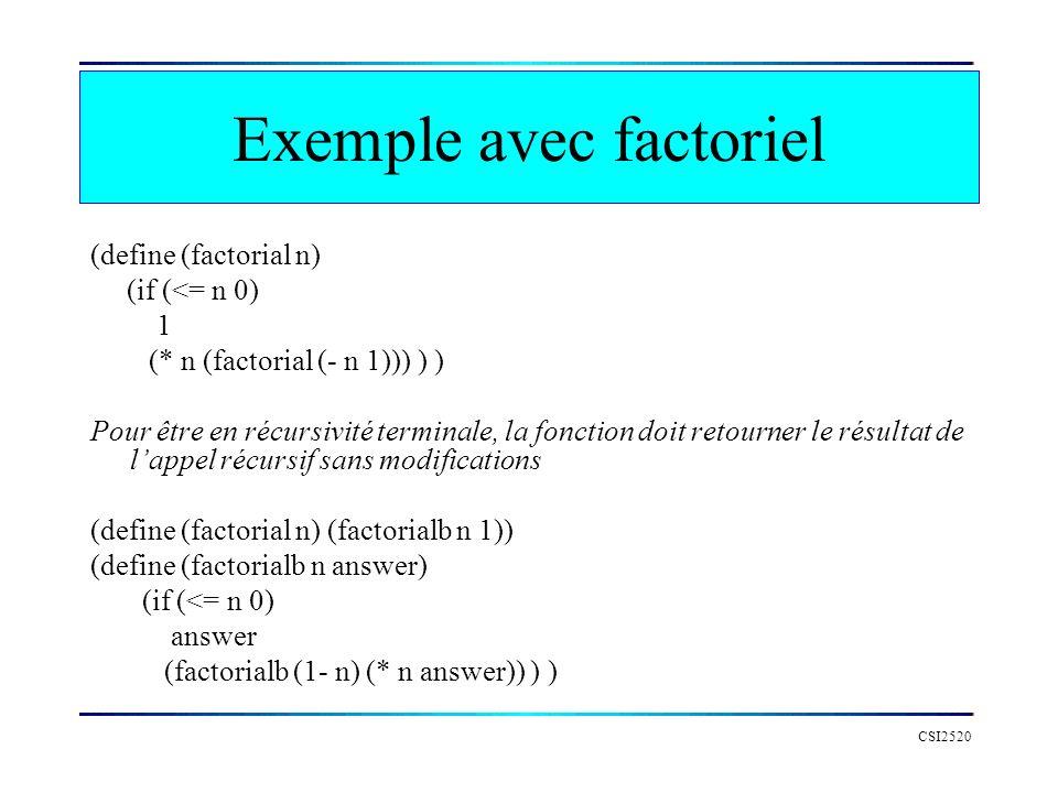 Exemple avec factoriel