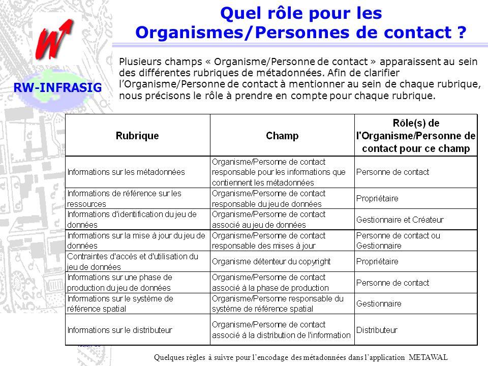 Quel rôle pour les Organismes/Personnes de contact