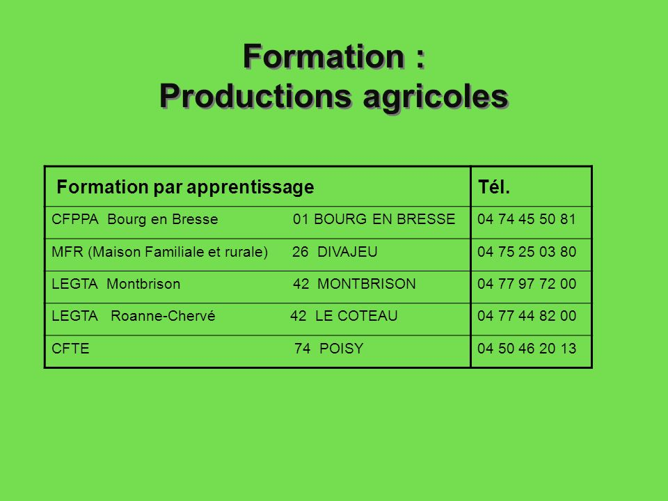 Formation : Productions agricoles
