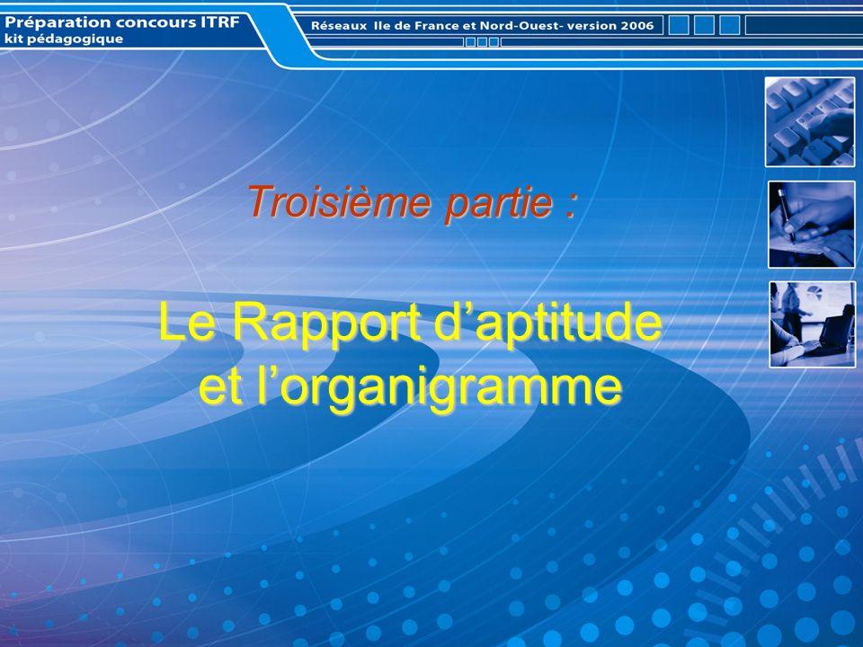 Troisième partie : Le Rapport d'aptitude et l'organigramme