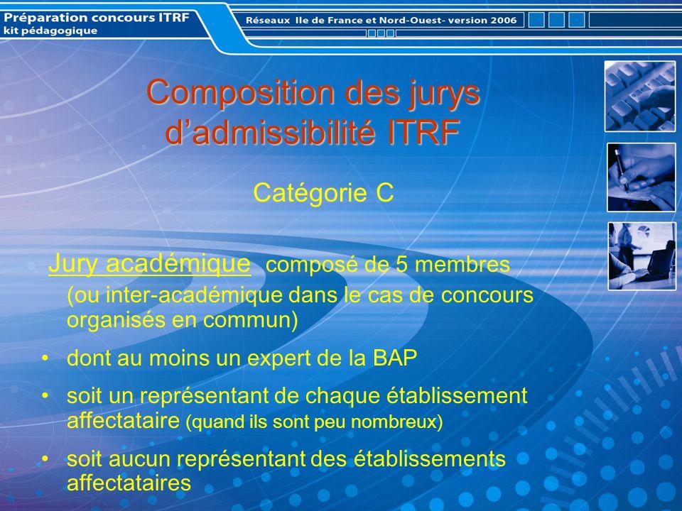 Composition des jurys d'admissibilité ITRF