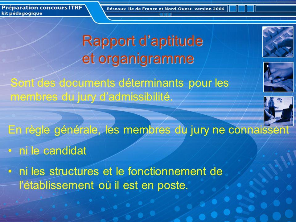 Rapport d'aptitude et organigramme