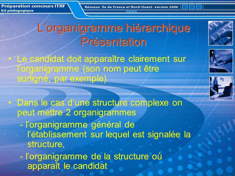 L'organigramme hiérarchique Présentation