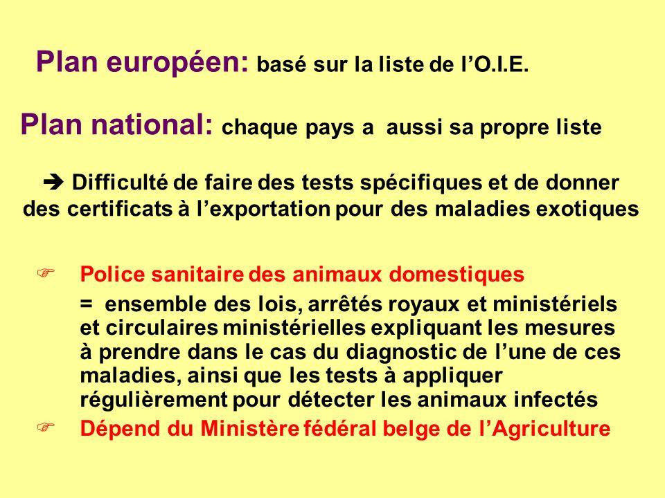 Plan européen: basé sur la liste de l'O.I.E.