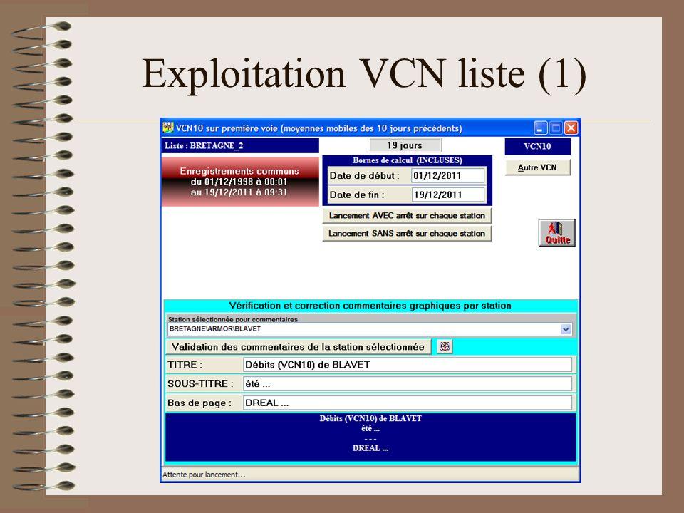 Exploitation VCN liste (1)