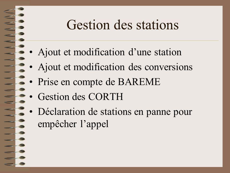 Gestion des stations Ajout et modification d'une station