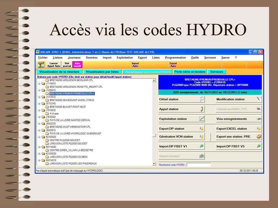 Accès via les codes HYDRO