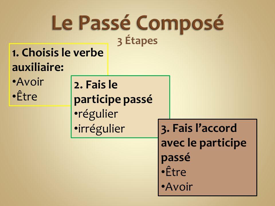 Le Passé Composé 1. Choisis le verbe auxiliaire: Avoir Être