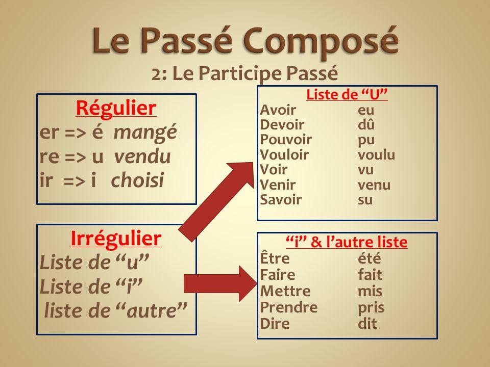 Le Passé Composé Régulier er => é mangé re => u vendu