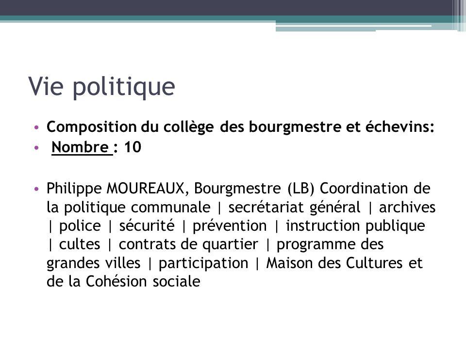 Vie politique Composition du collège des bourgmestre et échevins: