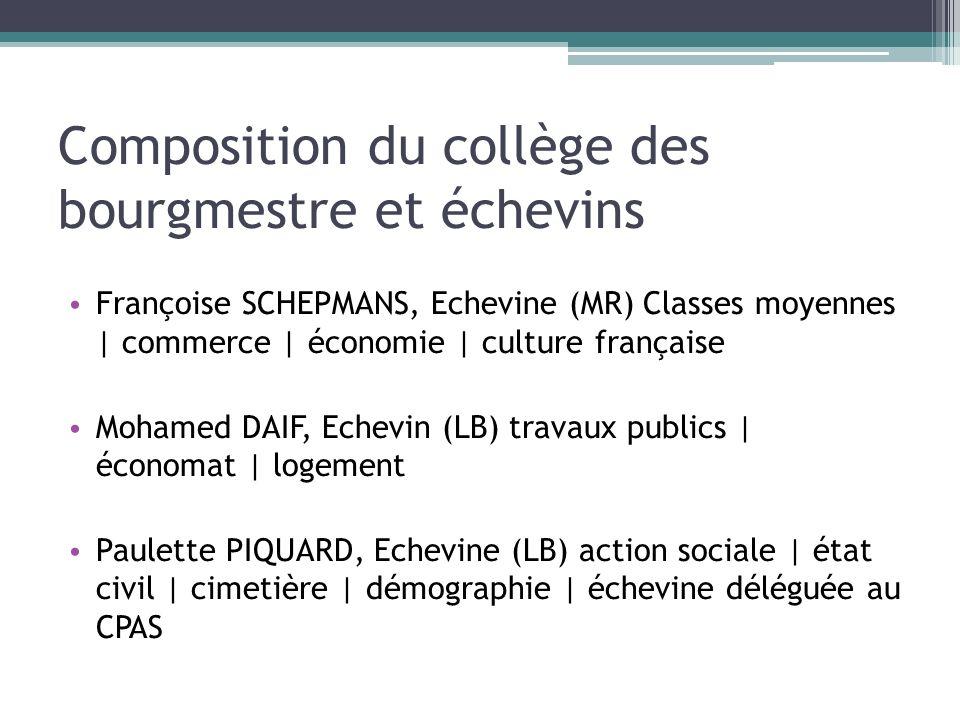 Composition du collège des bourgmestre et échevins