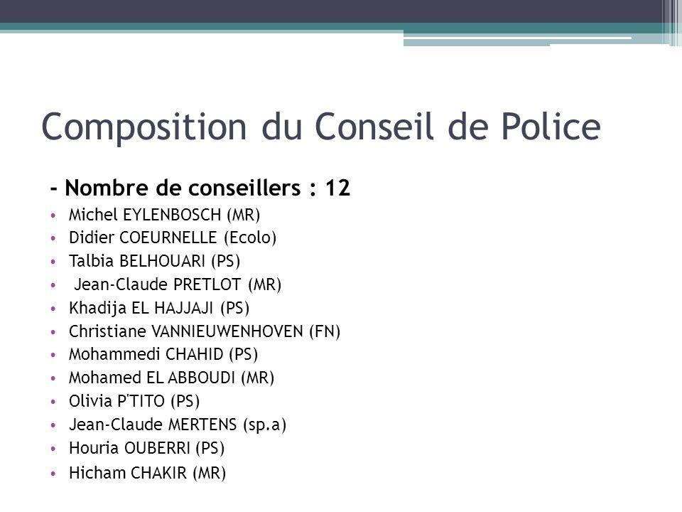 Composition du Conseil de Police