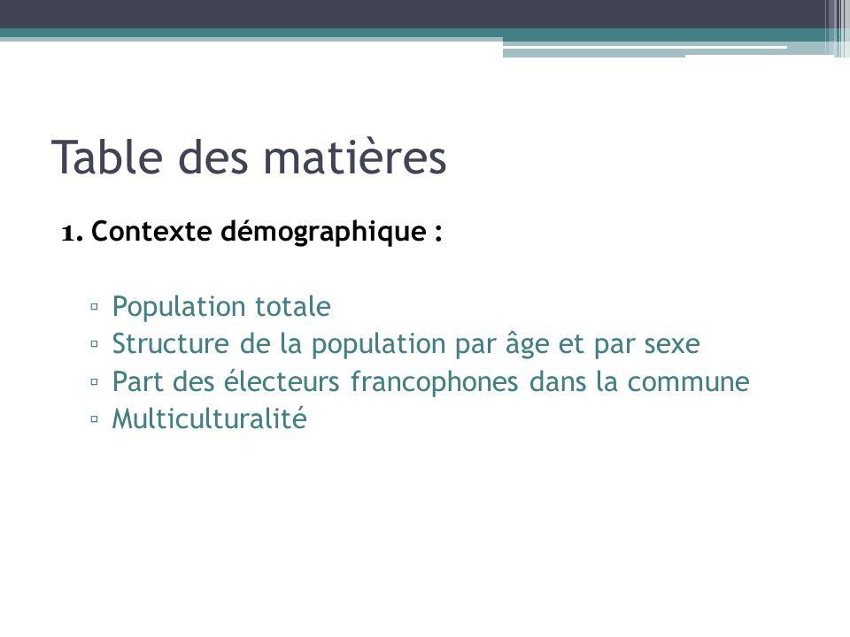 Table des matières 1. Contexte démographique : Population totale
