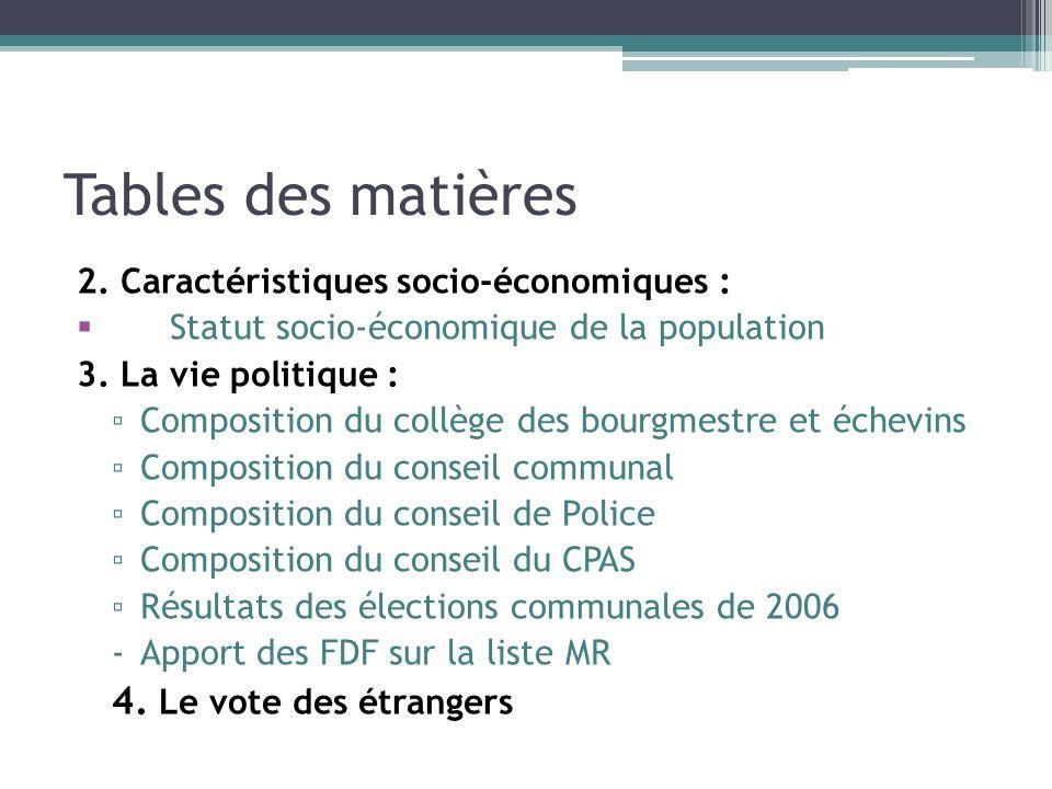 Tables des matières 4. Le vote des étrangers