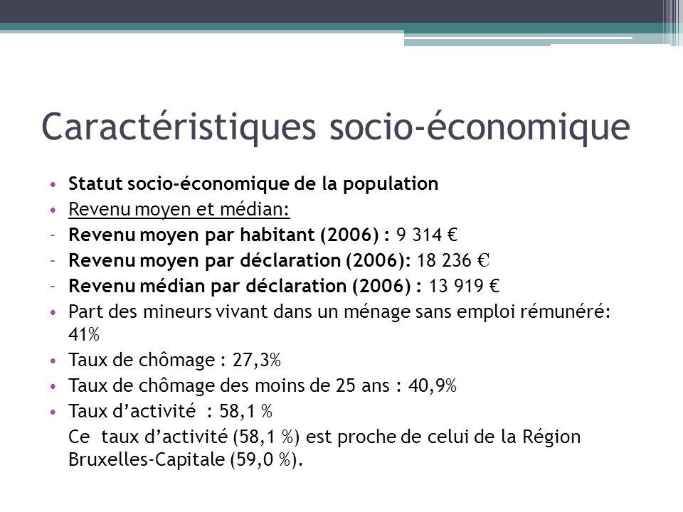 Caractéristiques socio-économique
