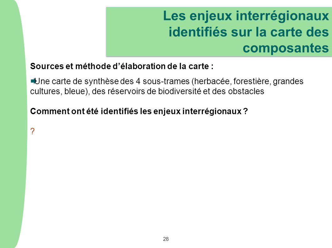 Les enjeux interrégionaux identifiés sur la carte des composantes