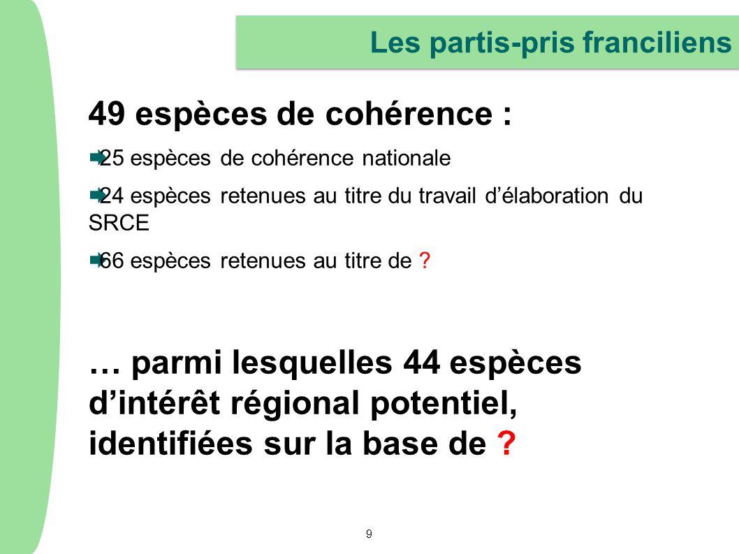 toitototototoot Les partis-pris franciliens. 49 espèces de cohérence : 25 espèces de cohérence nationale.