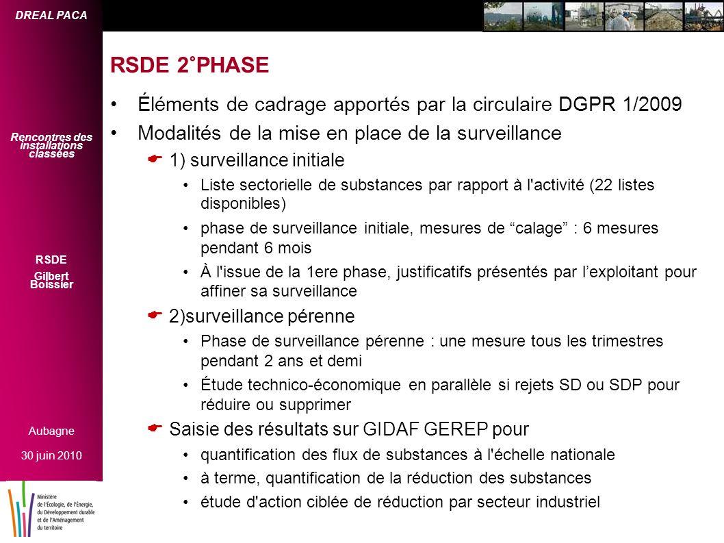 toitototototoot RSDE 2°PHASE. Éléments de cadrage apportés par la circulaire DGPR 1/2009. Modalités de la mise en place de la surveillance.