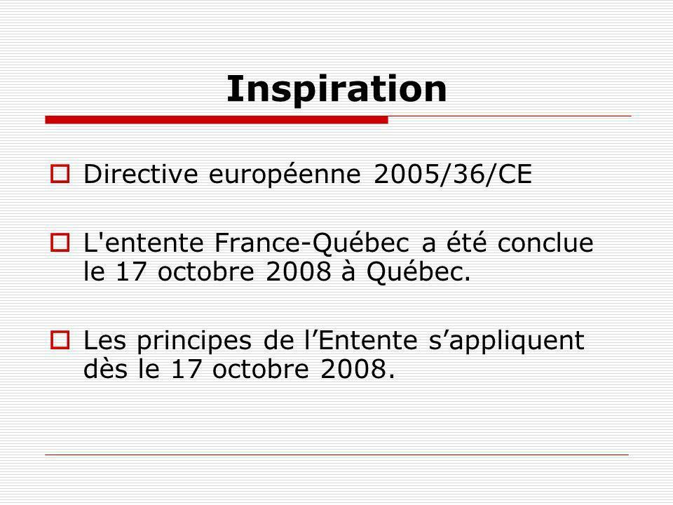 Inspiration Directive européenne 2005/36/CE