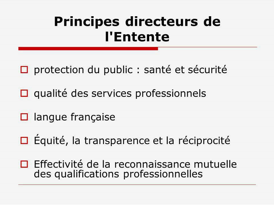 Principes directeurs de l Entente