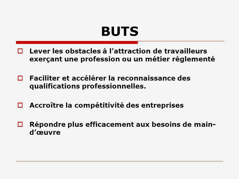 BUTS Lever les obstacles à l'attraction de travailleurs exerçant une profession ou un métier réglementé.