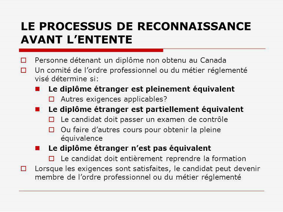 LE PROCESSUS DE RECONNAISSANCE AVANT L'ENTENTE