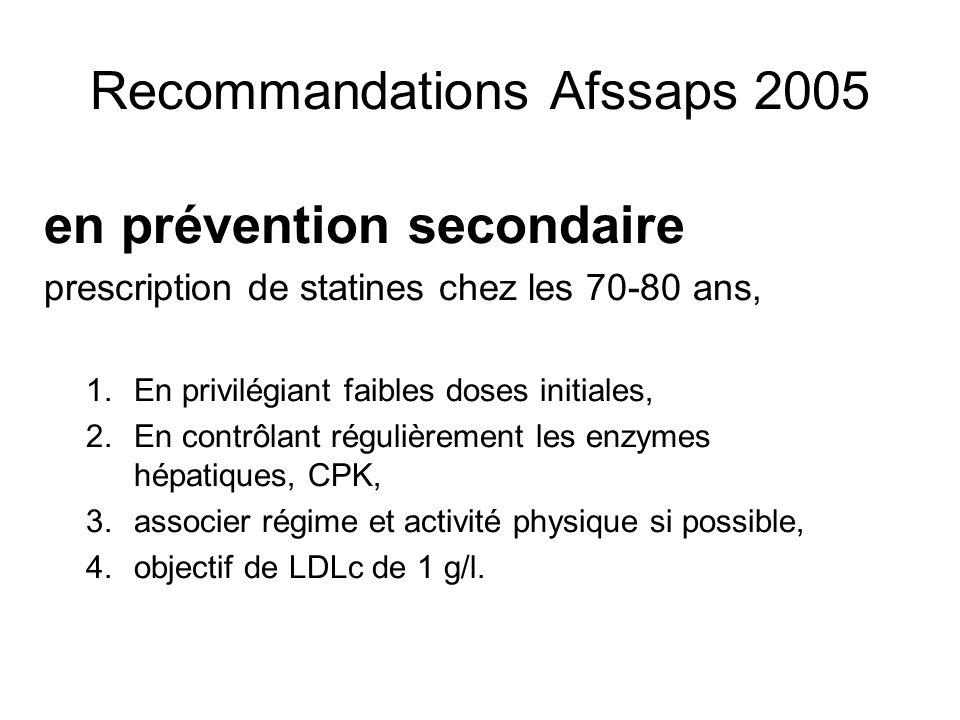 Recommandations Afssaps 2005