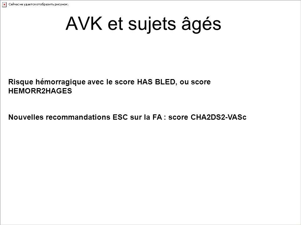 AVK et sujets âgés Risque hémorragique avec le score HAS BLED, ou score HEMORR2HAGES.