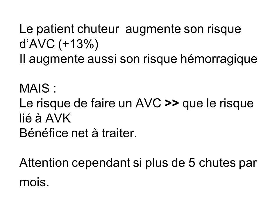 Le patient chuteur augmente son risque d'AVC (+13%) Il augmente aussi son risque hémorragique MAIS : Le risque de faire un AVC >> que le risque lié à AVK Bénéfice net à traiter.