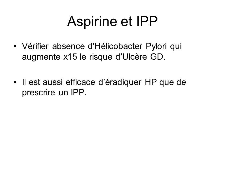 Aspirine et IPP Vérifier absence d'Hélicobacter Pylori qui augmente x15 le risque d'Ulcère GD.