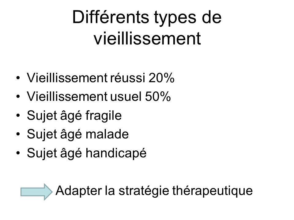 Différents types de vieillissement