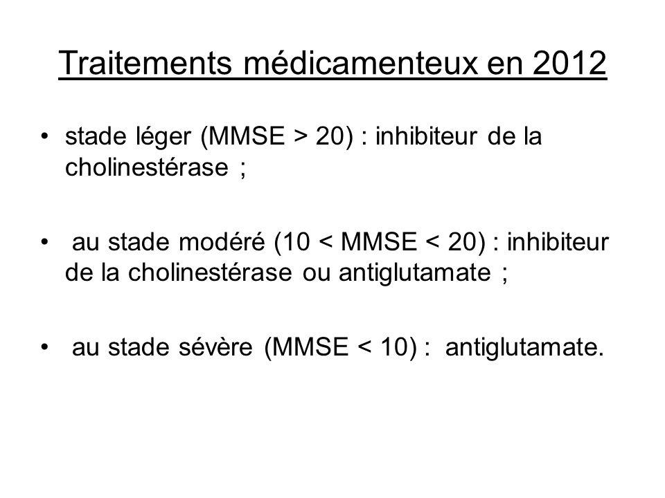 Traitements médicamenteux en 2012