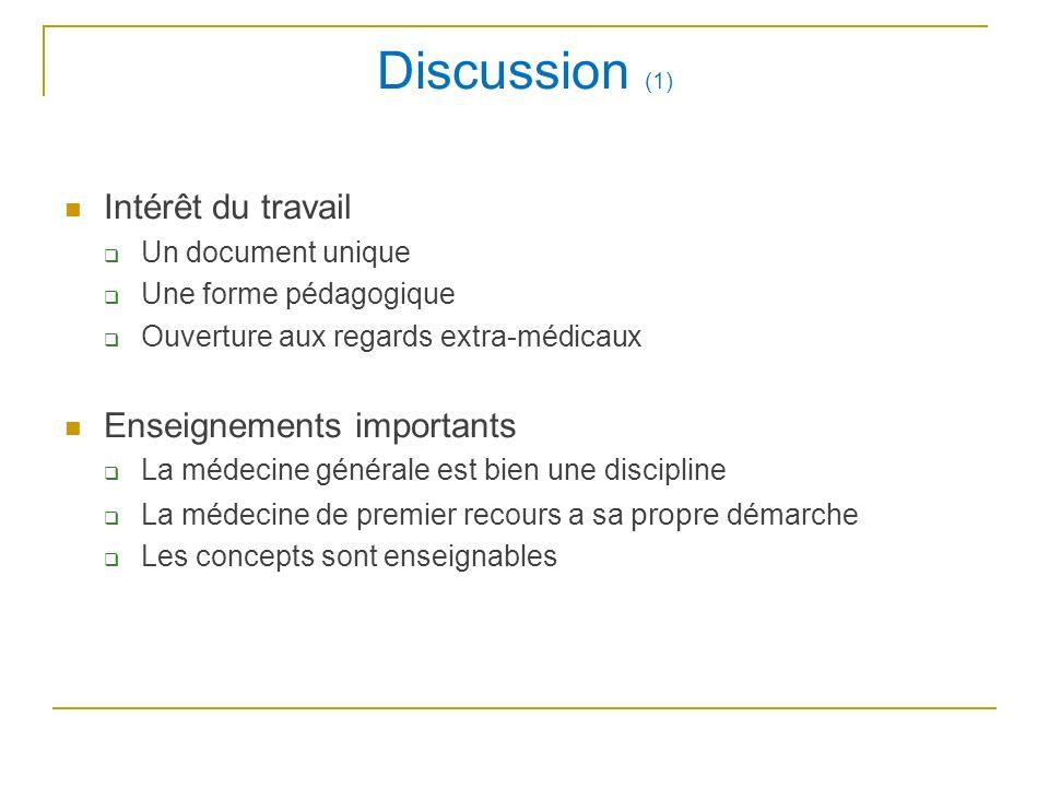 Discussion (1) Intérêt du travail Enseignements importants