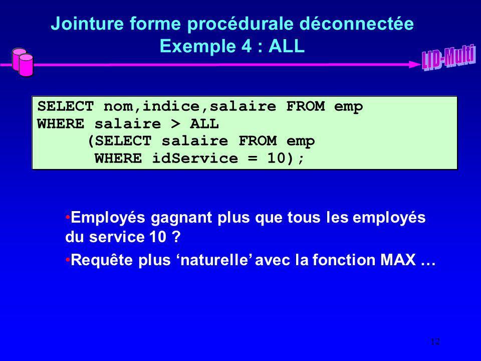 Jointure forme procédurale déconnectée Exemple 4 : ALL