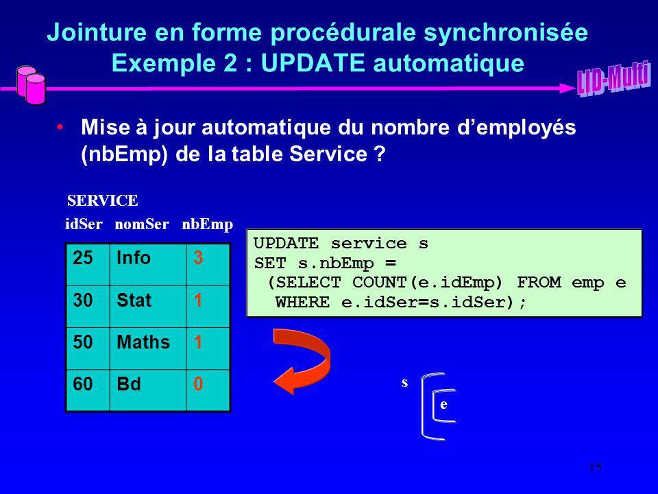 Jointure en forme procédurale synchronisée Exemple 2 : UPDATE automatique