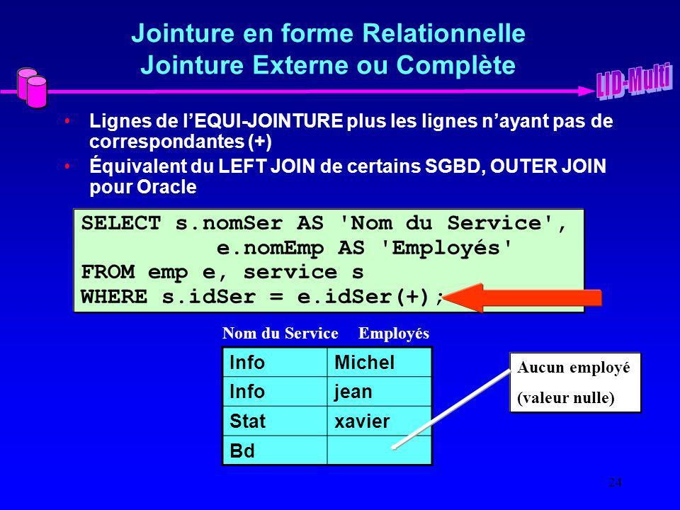 Jointure en forme Relationnelle Jointure Externe ou Complète