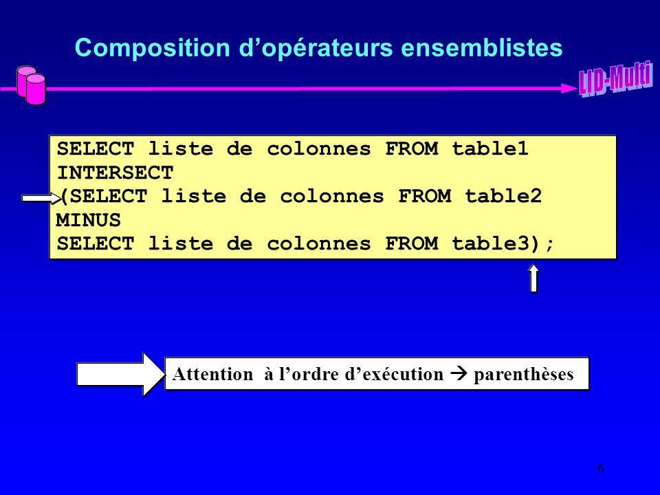 Composition d'opérateurs ensemblistes