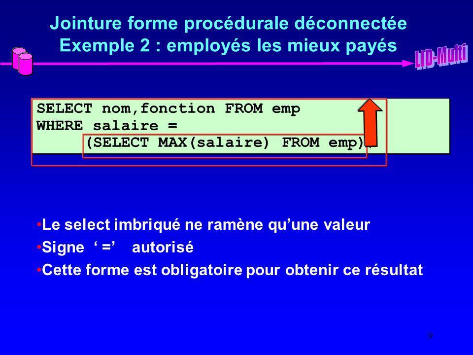 Jointure forme procédurale déconnectée Exemple 2 : employés les mieux payés