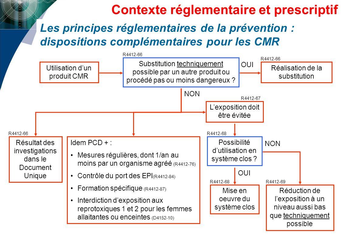 Contexte réglementaire et prescriptif