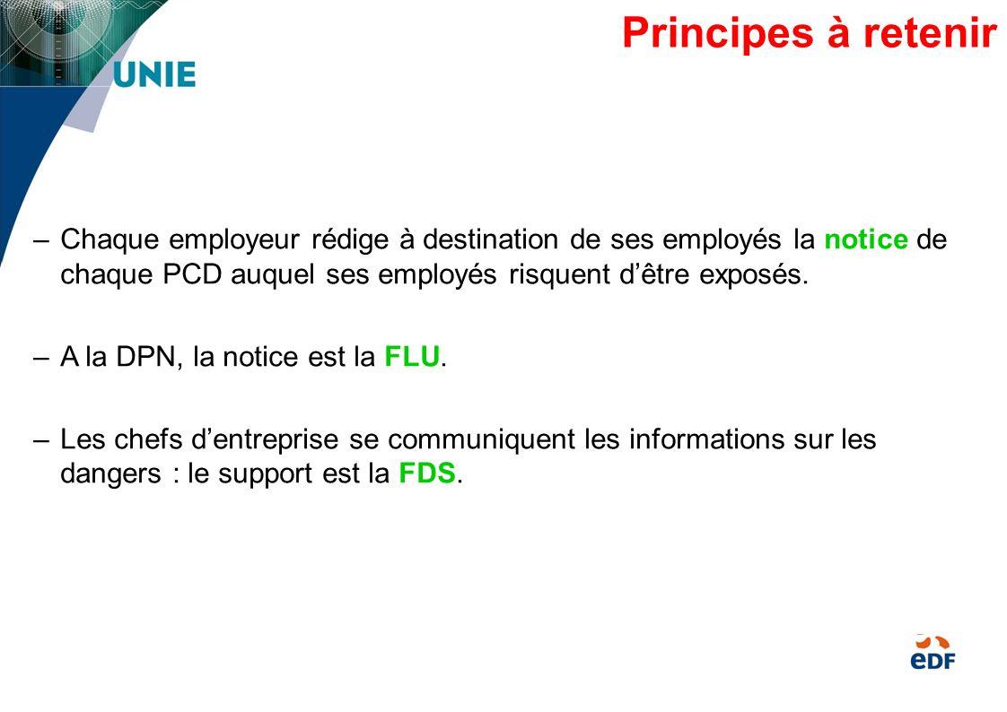 Principes à retenir Chaque employeur rédige à destination de ses employés la notice de chaque PCD auquel ses employés risquent d'être exposés.