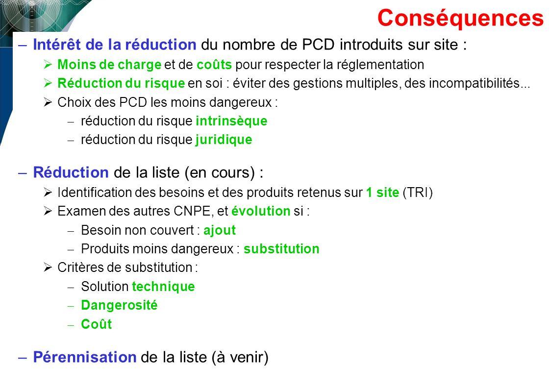 Conséquences Intérêt de la réduction du nombre de PCD introduits sur site : Moins de charge et de coûts pour respecter la réglementation.