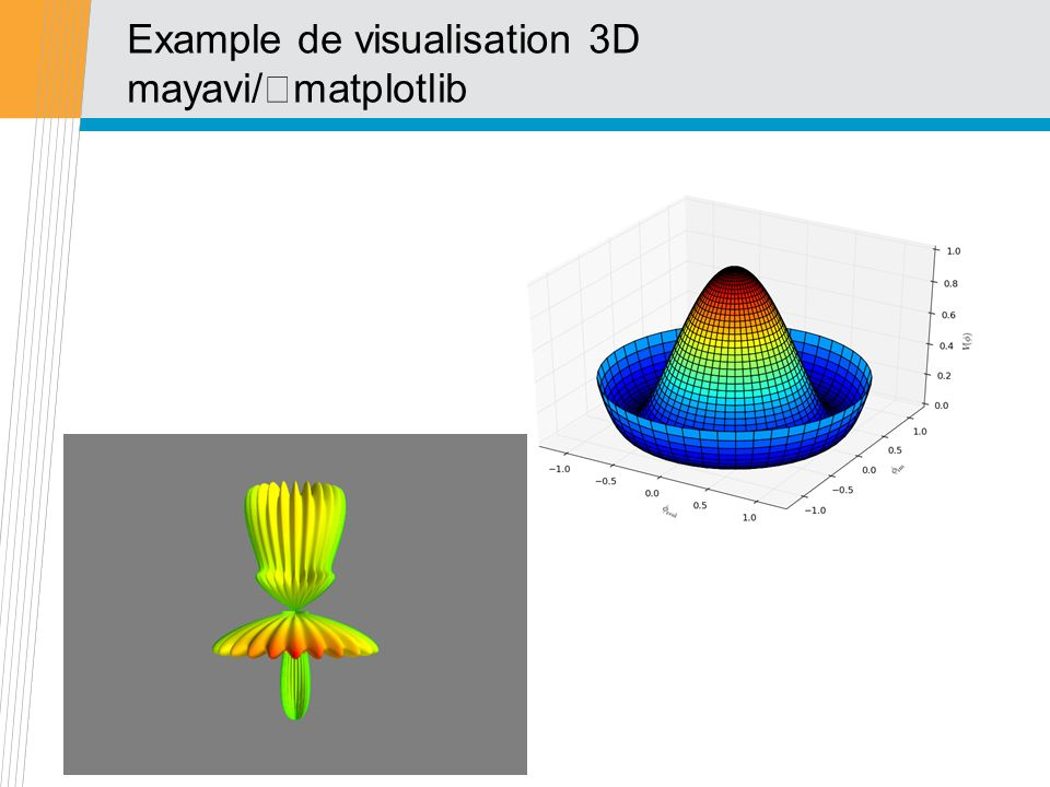Example de visualisation 3D mayavi/matplotlib