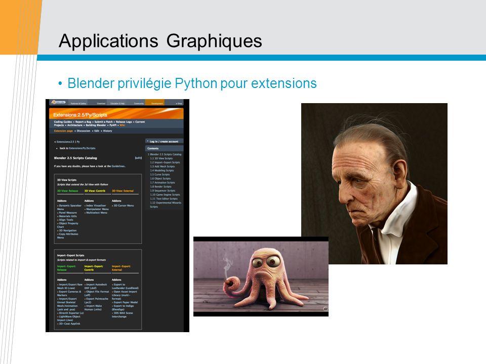 Applications Graphiques