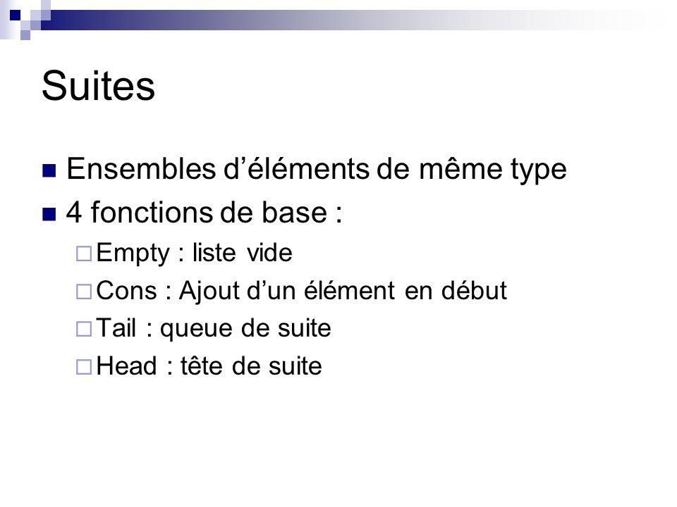 Suites Ensembles d'éléments de même type 4 fonctions de base :