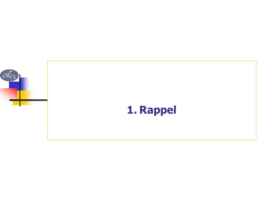 1. Rappel
