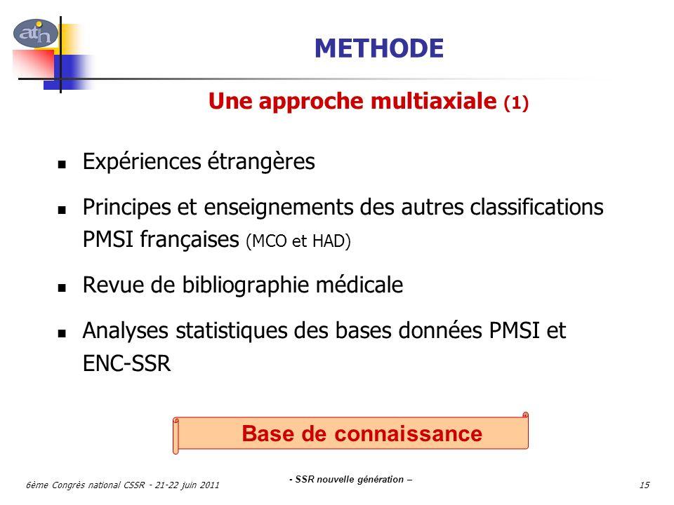 Une approche multiaxiale (1)